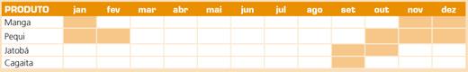 Calendario Estacional ou Calendário da Estação